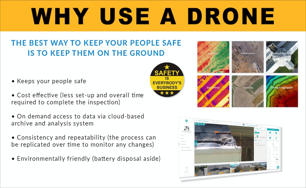 Why Use a Drone